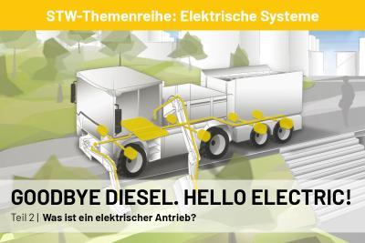 Teil 2   Was ist ein elektrischer Antrieb?