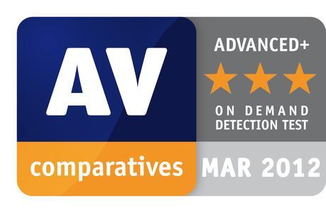 """AV-Comparatives zeichnet Sicherheit """"Made in Germany"""" mit Gütesiegel aus"""