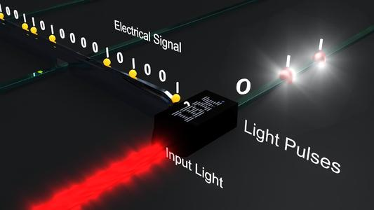 Supercomputer im Laptop - IBM ebnet Weg für Chipentwicklung der Zukunft Neue Technologie ersetzt Kupferdrähte durch Lichtimpulse