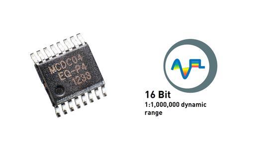 4-kanaliger Strom-Ladungs-Digitalwandler MCDC04EQ zur mehrkanaligen Signalwandlung mit hoher Bandbreite 1:1 Mio. und hoher Auflösung von 20 Bit (Bildquelle: MAZeT GmbH)