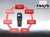 COSYS Hardware-Service und Reparatur