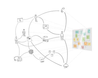 The information model: a semantic reflection of real business and its digital challenges
