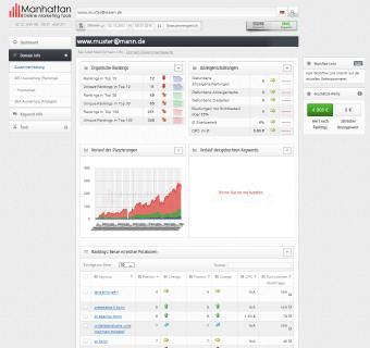 Datdaten-Websites Nutzersuche