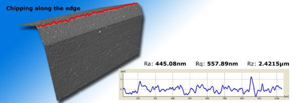 Messung der Schartigkeit mit dem IF-EdgeMaster direkt entlang der Kante. Messungen werden innerhalb von 20 Sekunden erzielt