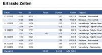 Zeitstempelliste des Xpert-Timer Basic