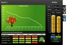 Das Software-Widget von NorthQ visualisiert die gesammelten Stromverbrauchsdaten