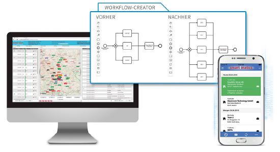 """Mit dem """"Workflow-Creator"""" können die Telematik-Lösung """"couplinkyourfleet"""" und die App """"smart!matics"""" um individuelle Abläufe ergänzt werden / Bild: Couplink"""