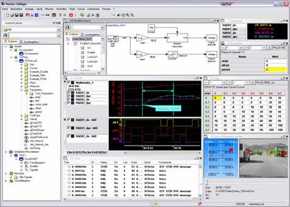 Steuerger te parameter einfach optimieren vector for Canape software