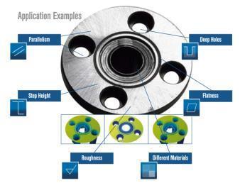 Verschiedene Materialien und Parameter in einer Messung zu erfassen stellt für den KORAD3Dplus kein Problem dar