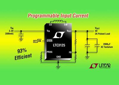 1.2A, 1.6MHz Synchronous Boost Regulator Offers Output Disconnect & Programmable Input Current Limit