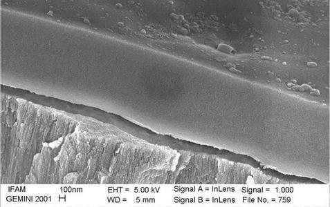 Das transparente Microfinish Dünnschichtverfahren