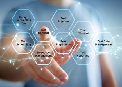 Die Peak Test Management Suite versteht sich als durchgängige Lösung für die transparente Steuerung von Versuchsprozessen. Bildquelle: Peak Solution