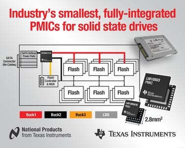 Texas Instruments stellt die industrieweit kleinsten Power-Management-ICs für Solid State Drives vor