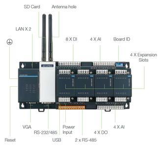 ADAM-3600 Messsystem (AMC/Advantech)