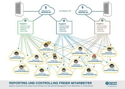 GrafikStruktur_kl.jpg
