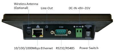 PN8M-090T 8~35VDX IO Features left