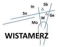 Research project WISTAMERZ launched