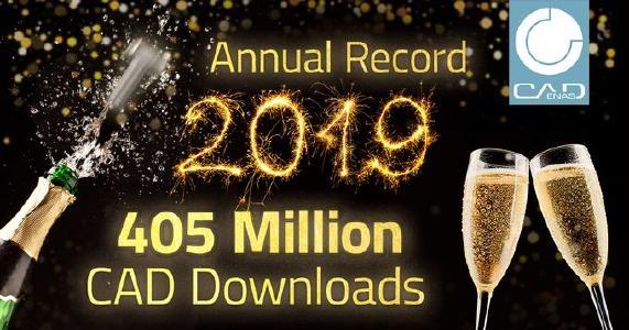 Un brindisi per CADENAS: 405 milioni di modelli CAD 3D scaricati nell'anno da record 2019
