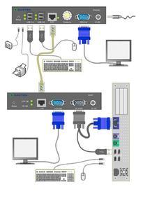 Alle Anschlussmöglichkeiten für die Sende- und Empfangseinheit des Daxten Voyager USB auf einen Blick.