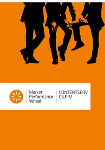 Market Performance Wheel PIM