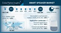 Smart Speaker Market Size worth over $30bn by 2024 Key Players are Apple, Baidu, Inc., LG Electronics, Panasonic, Amazon, Lenovo, Sony and Sonos, Inc.