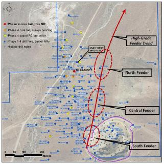 Corvus Gold Drills 130.5 Metres @ 2.33 g/t Gold Including 27.7 Metres @ 4.46 g/t Gold & 9.26 g/t Silver with Expansion of the New Northern High-Grade Feeder Zone at the Mother Lode Deposit