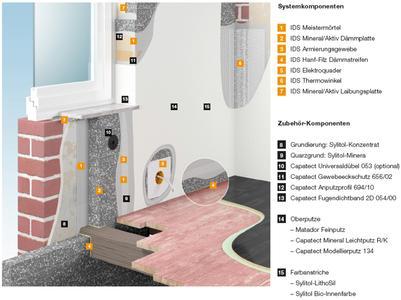 Capatect Innendämmsystem und seine Komponenten, Foto: Caparol Farben Lacke Bautenschutz
