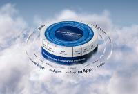 Die MIP ermöglicht die Integration all der Systeme, ohne unzählige Schnittstellen realisieren zu müssen (Bildquelle: MPDV)