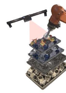 Die Zwei-Kamera-Stereometrie des IntelliPICK erfasst restlos das gesamte Volumen jedes Behälters.