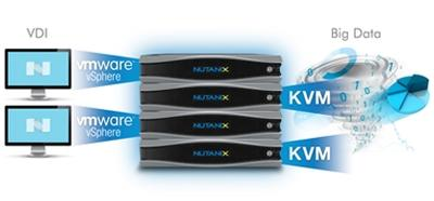 Neue Produkte stärken Führungsposition von Nutanix als Anbieter softwaredefinierter Datenzentren