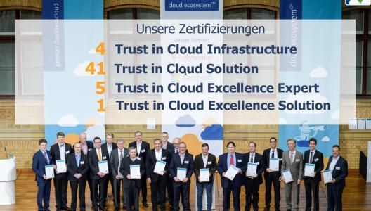 Trust in Cloud Übersicht