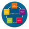 Production Start at Fairfax Media