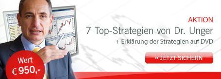 7 Strategien von Dr. Unger