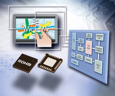 ROHM Semiconductor Introduces Industry's First Multi-Touch Controller for Resistive Touchscreens