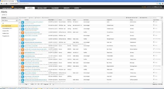 SolarWinds Alert Central-Alerts Screen With Data