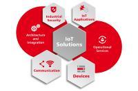 Das IoT Ecosystem von Janz Tec