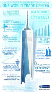 One WTC infographic