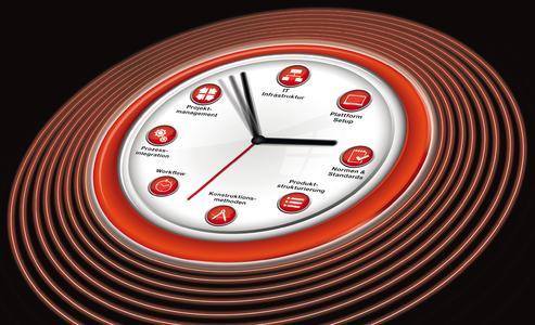 Die acht definierten Handlungsfelder in Eplan Experience haben ein Ziel: Kunden dabei zu unterstützen, im Engineering effizienter zu werden (Quelle: Rittal GmbH & Co. KG)