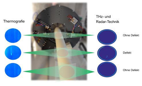 Inline-Messsystem auf Basis Thermografie und Mikrowellen beim Inline-Einsatz während der Rohrextrusion