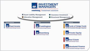 AXA IM startet Serie innovativer Websites