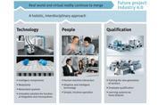 Future project Industry 4.0: Festo's holistic and interdisciplinary approach (Photo: Festo)