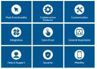 Der finale SmartScore® einer Software basiert auf der Bewertung ihrer Funktionalitäten und Features