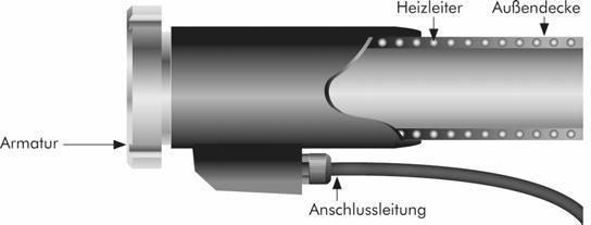 Naturkautschuk / synthetischer Kautschuk