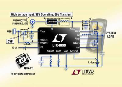 High Efficiency I2C USB Power Manager & Li-Ion Charger Provides Digital Control & Status Readback