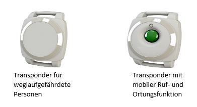 PATRONUM Senior Transponder für Ortung und mobilen Ruf