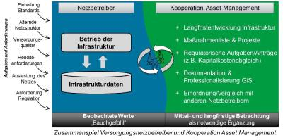"""Kooperation Asset Management"" - Informationsveranstaltung am 9. November 2017 in München"