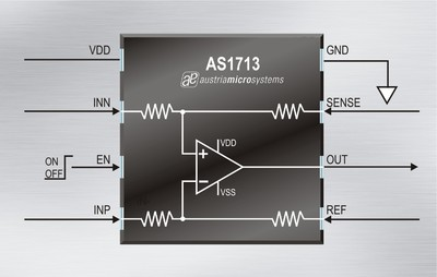 austriamicrosystems introduces high output drive, 10MHz, 10V/µs rail-torail I/O differential amplifier