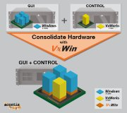 Consolidate Hardware with VxWin