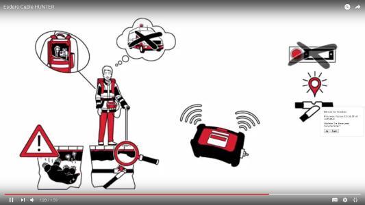 In einem anschaulichen YouTube-Video wird erklärt, wie Kabelfehler mit dem Cable HUNTER schneller gefunden werden können