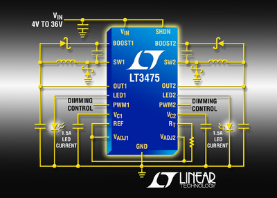 Dual 36V Step-Down LED Driver Delivers up to 1.5A/Channel & Offers 3000:1 True Color PWM Dimming